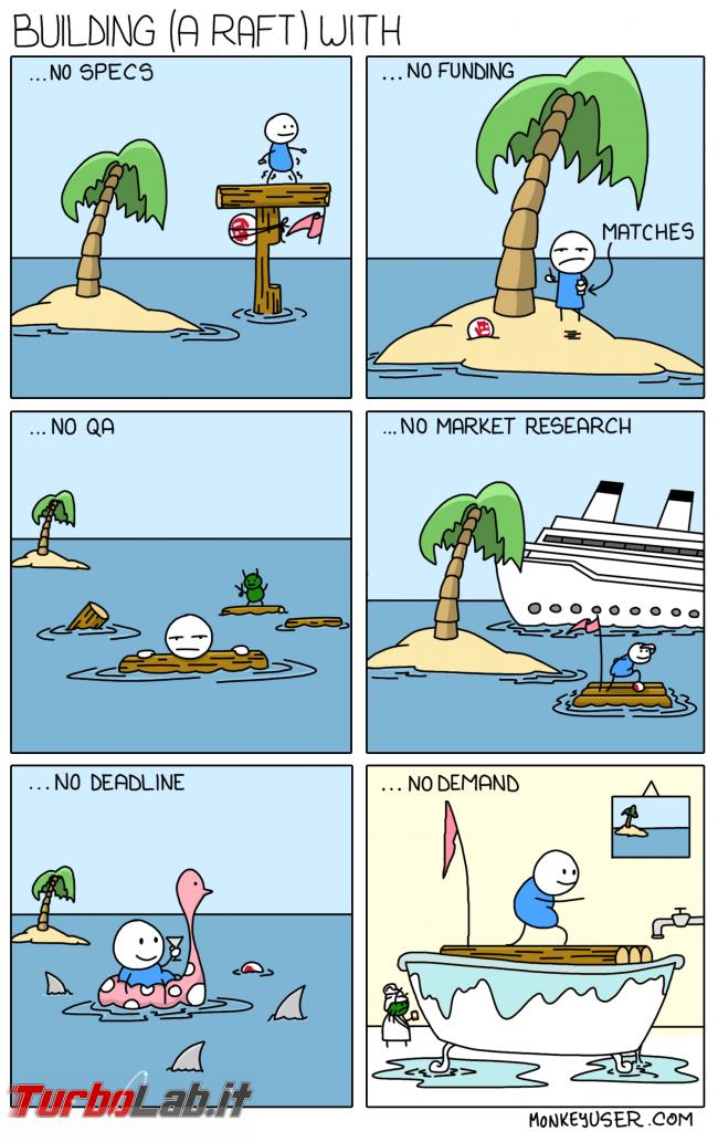 Humour meme informatici, programmatori smanettoni - build a raft business