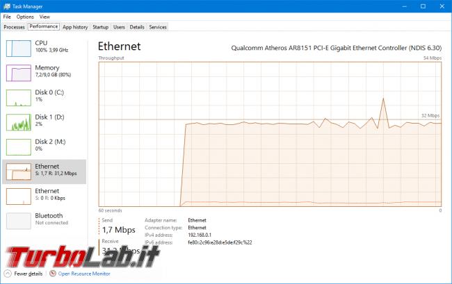 Internet veloce fuori città (alternativa senza L): esperienza EOLO - eolo speedtest ethernet