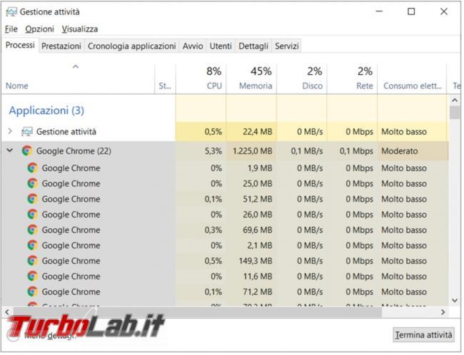 l'estensione OneTab raccogli tutte schede aperte chrome firefox sola risparmi memoria