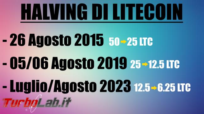 Litecoin halving 2019: cosa devo fare? Significato, spiegazione, conseguenze prezzo (video) - date halving litecoin