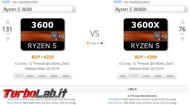 Meglio Ryzen 3600 oppure 3600X? Quali differenze? Qual è migliore CPU scegliere? - Mobile_zShot_1563913923