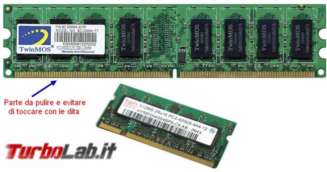 Memtest86 verifichi se memoria RAM computer funziona regolarmente