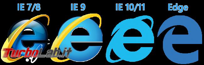 Microsoft Edge: guida novità browser Windows 10 - internet explorer icons