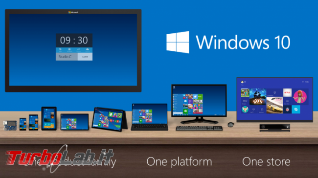 Microsoft presenta ufficialmente Windows 10 (anteprima è scaricabile gratuitamente) - Windows_Product_Family_9-30-Event-741x416