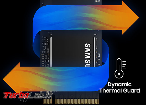 migliore SSD NVMe 2021: guida scelta SSD M.2