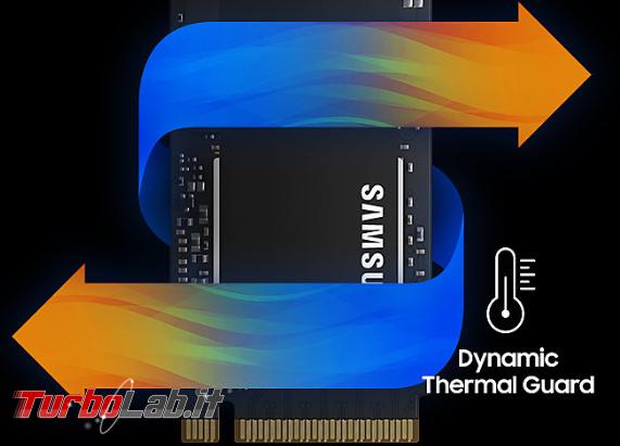 migliore SSD NVMe M.2 2020: guida scelta