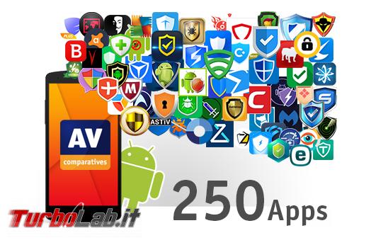 migliori antivirus Android (Marzo/aprile) 2019