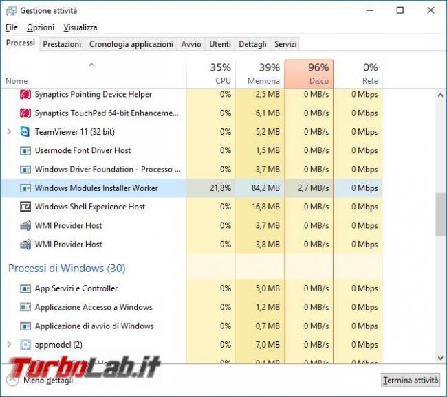 Perché computer è così lento? Scopriamo possibili problemi soluzioni più portata mano