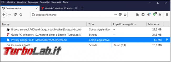 """Privacy badger """"tasso"""" protegge privacy blocca pubblicità browser"""