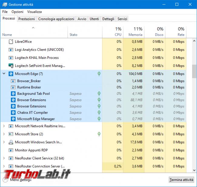 Processi MicrosoftEdge.exe MicrosoftEdgeCP.exe: come impedire, bloccare, disabilitare esecuzione automatica Microsoft Edge boot Windows 10 (AllowPrelaunch, AllowTabPreloading) - Mobile_zShot_1534356593