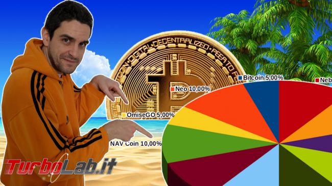 Quali criptovalute comprare? Meglio Bitcoin alternative? Guida costruire portafogli prudente, bilanciato aggressivo - portafogli criptovalute spotlight