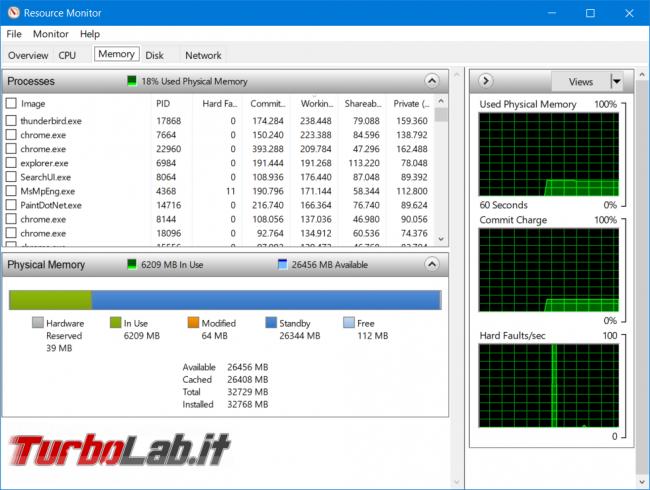 Quanta memoria RAM serve PC / notebook Windows 10? Bastano 4 GB, 8 GB, 16 GB oppure 32 GB? (video)