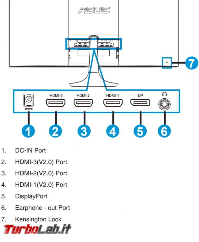 """Recensione Asus MX34VQ: mi sono innamorato questo monitor / display 34 pollici ultrawide """"quasi-4K"""" (video) - Mobile_zShot_1533116038"""