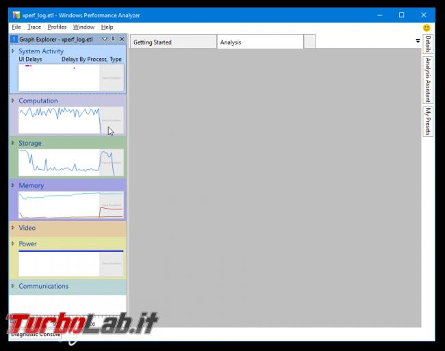 [risolto] Aiuto! problema processo System: alto uso CPU (50-100%) PC Windows lentissimo: come risolvere? Guida Windows Performance Toolkit - windows performance analyzer 1