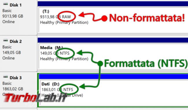 [risolto] Problema hard disk / SSD non riconosciuto rilevato: cosa fare quando Windows non vede nuovo disco (guida) - partizione non formattata gestione disco