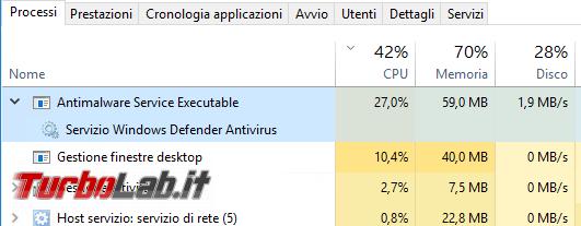 [risolto] Windows 10: come terminare/arrestare/disabilitare Windows Defender processo Antimalware Service Executable (MsMpEng.exe, alta % uso CPU)