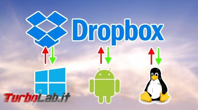 Sfida: Resilio Sync (BitTorrent Sync) contro Dropbox, OneDrive, Google Drive - schema dropbox windows andorid linux