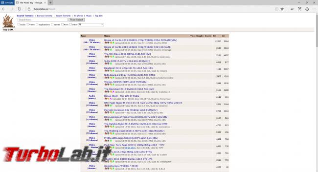Siti BitTorrent italiano 2020: 10 migliori indici trovare .torrent ITA (alternative TNTVillage)