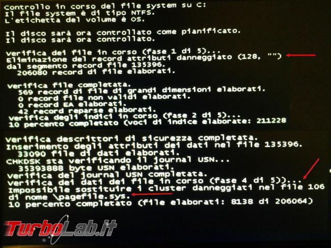 SSD lento: cosa fare quando SSD non è veloce come dovrebbe