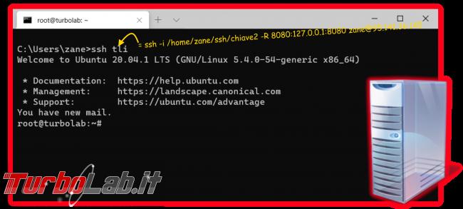 SSH Windows, Linux, Mac: Guida Definitiva - Come accedere VPS, server cloud AWS/Azure server aziendale facilità - come usare sshconfig