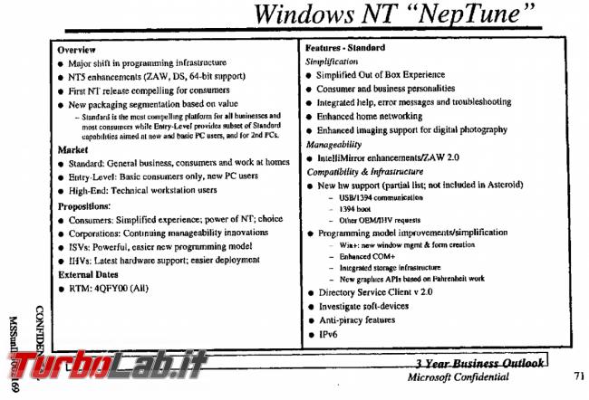 storia Windows, anno 1999: Windows Neptune