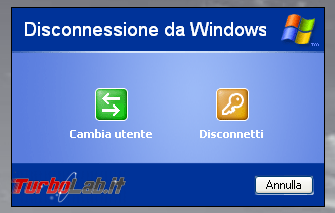 storia Windows, anno 2001: Windows XP - windows xp disconnetti