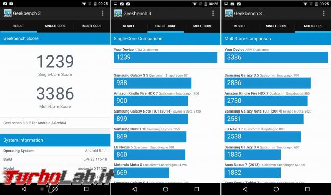 TurboLab.it Android PowerPack: 20+ app ottenere massimo smartphone/tablet Android - Motorola Moto X Style Geekbench