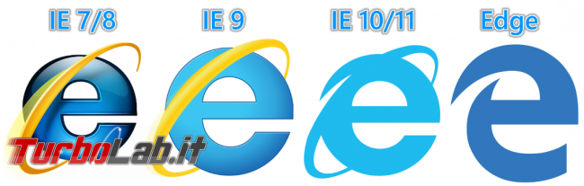 Ufficiale: Microsoft Edge rinascerà Chromium - internet explorer icons