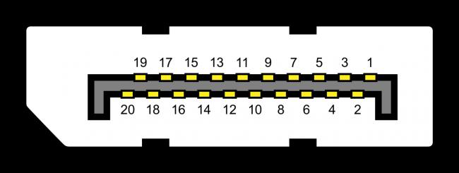 USB Type-C DisplayPort: come collegare PC portatile schermo esterno