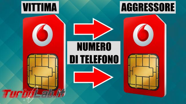 Utente derubato 100.000 $ tramite SIM port attack: cos'è, come difendersi (video) - sim port illustrazione