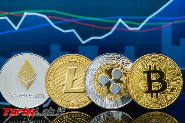Utilizzo piattaforme trading automatico criptovaluta - stasis-crypto-market