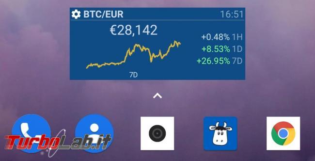 Valore Bitcoin aggiornato app ricevere notifiche/avvisi variazione prezzo smartphone Android - Screenshot_2021-01-06-16-52-28-520_com.teslacoilsw.launcher