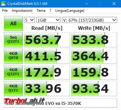 Velocità reale SSD SATA lettura scrittura: quanti MB/s è velocità normale SSD SATA?