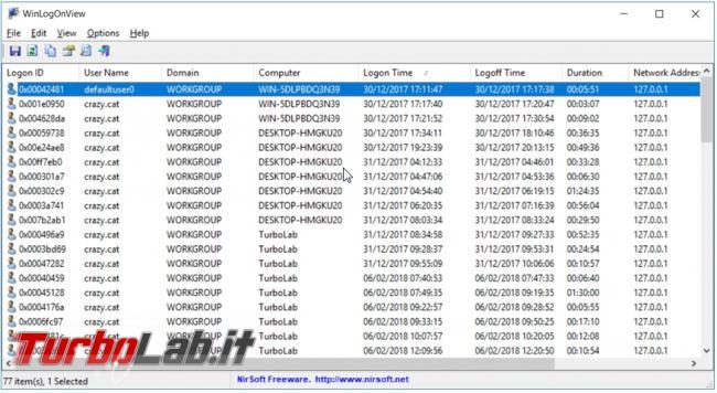 Visualizzare informazioni accessi (non autorizzati?) PC Windows