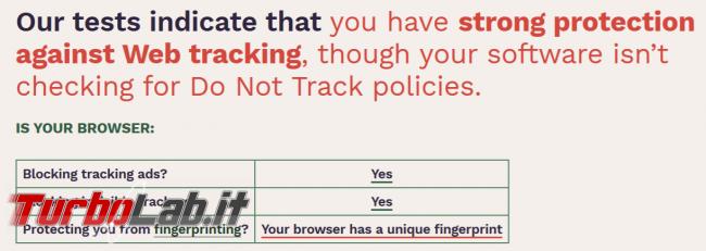 Waterfox browser alternativo soliti noti