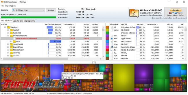Wiztree mostra quali file cartelle occupano troppo spazio disco fisso